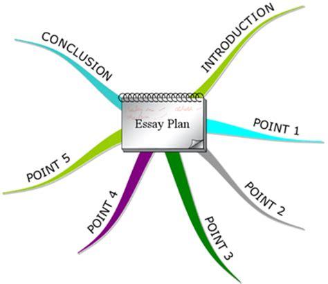 Academic pressure on students essay